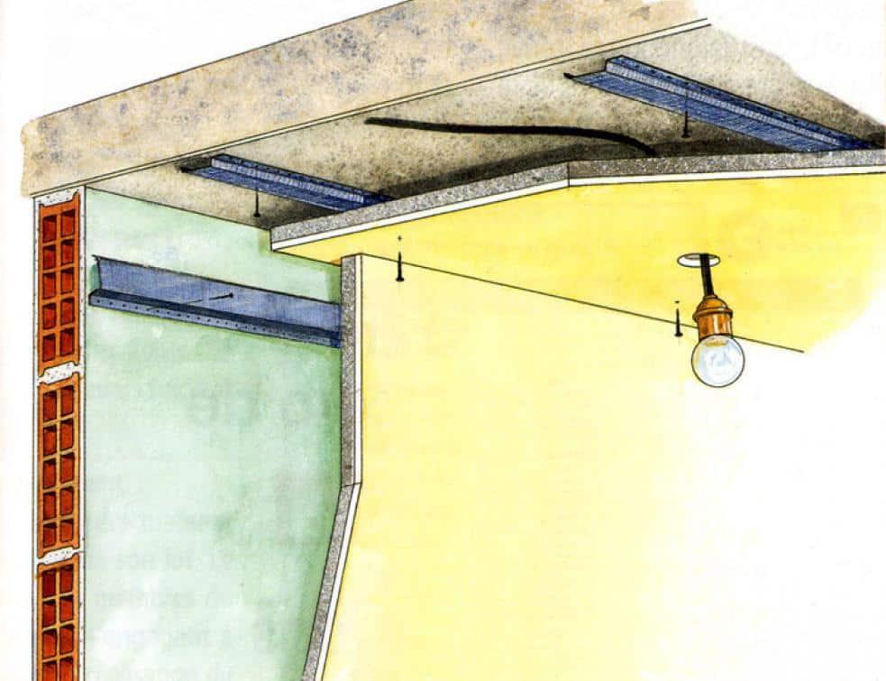 Comment poser des suspentes sur fermette ?